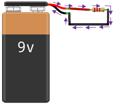 Current shown as moving from positive end to negative end of the battery.