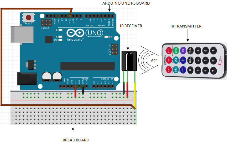Photo of How to Make Arduino Remote Control Light Switch