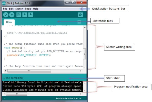 Parts of arduino IDE text editor