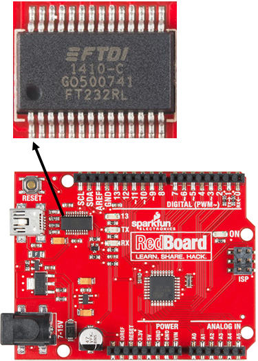 Sparkfun RedBoard showing the FTDI USB-to-Serial chip