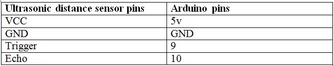 Tabular representation of arduino connection with ultrasonic distance sensor