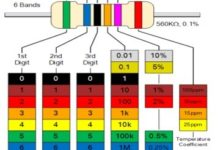 Photo of Resistor colour codes, how to calculate resistor colour codes