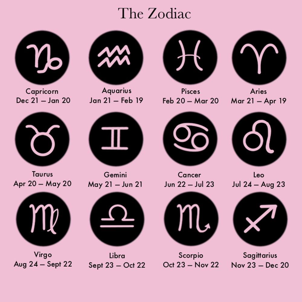 The kind of student you are, based on your zodiac sign