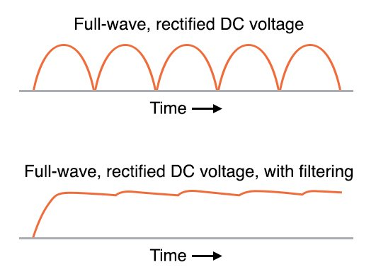 what is a linear power supply